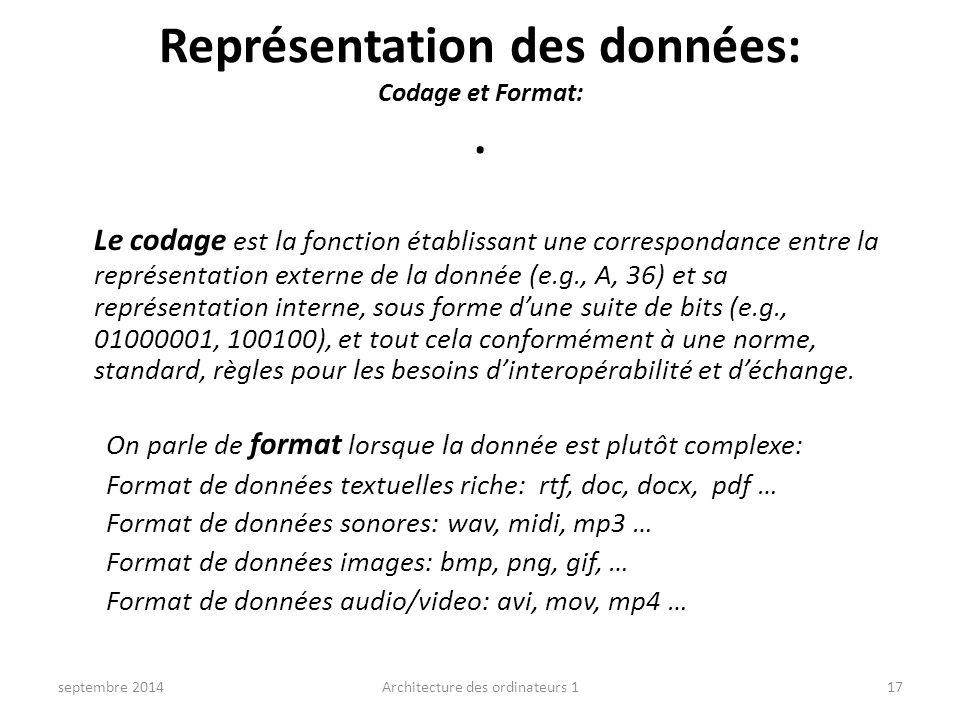 Représentation des données: Codage et Format: .