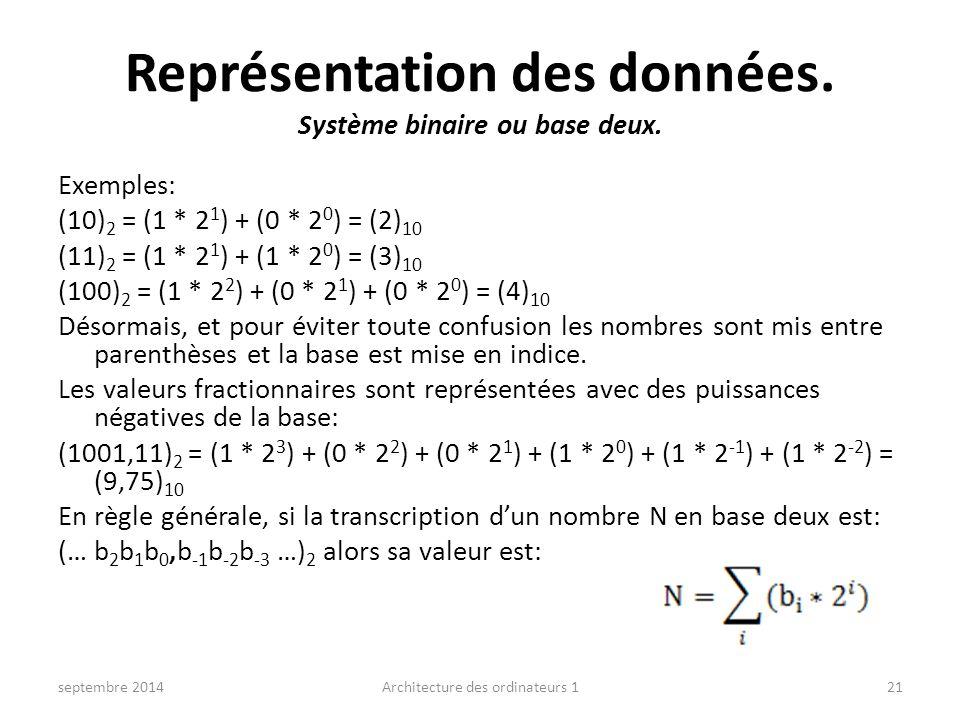 Représentation des données. Système binaire ou base deux.