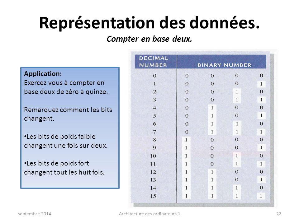 Représentation des données. Compter en base deux.