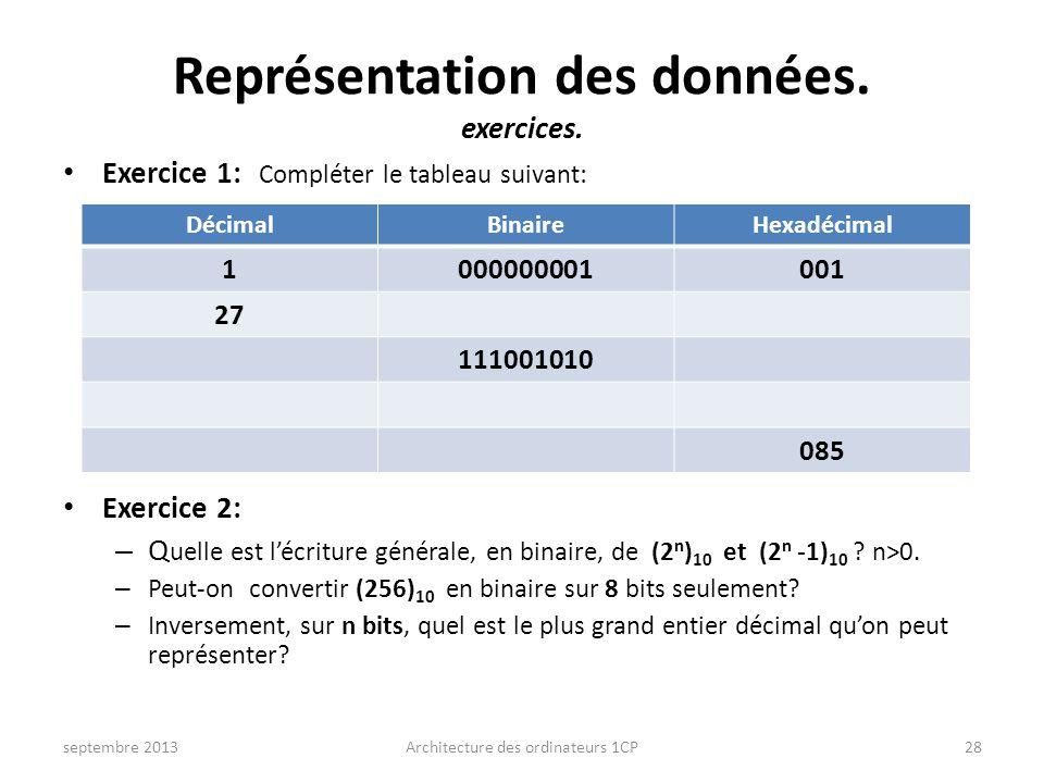 Représentation des données. exercices.