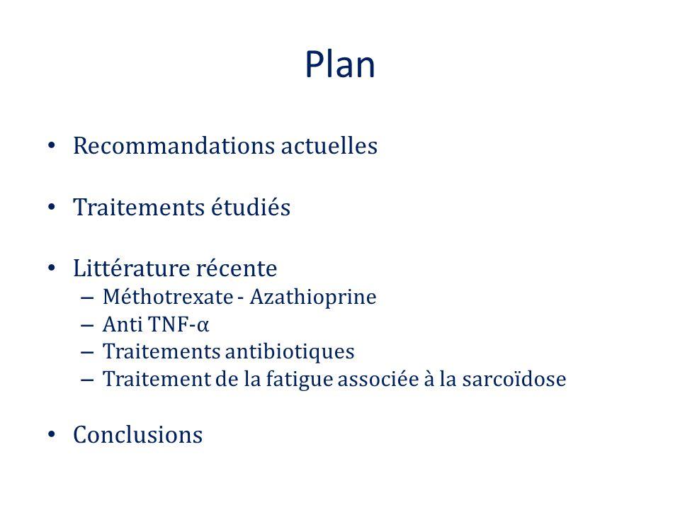 Plan Recommandations actuelles Traitements étudiés Littérature récente