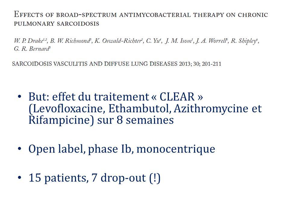 But: effet du traitement « CLEAR » (Levofloxacine, Ethambutol, Azithromycine et Rifampicine) sur 8 semaines