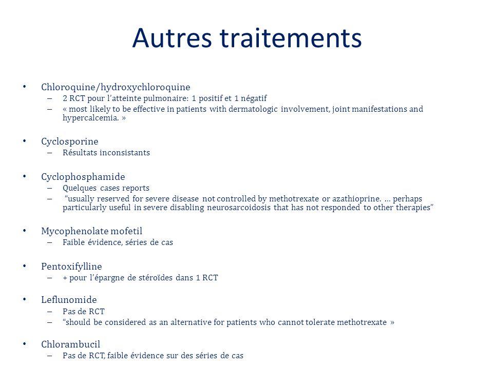 Autres traitements Chloroquine/hydroxychloroquine Cyclosporine