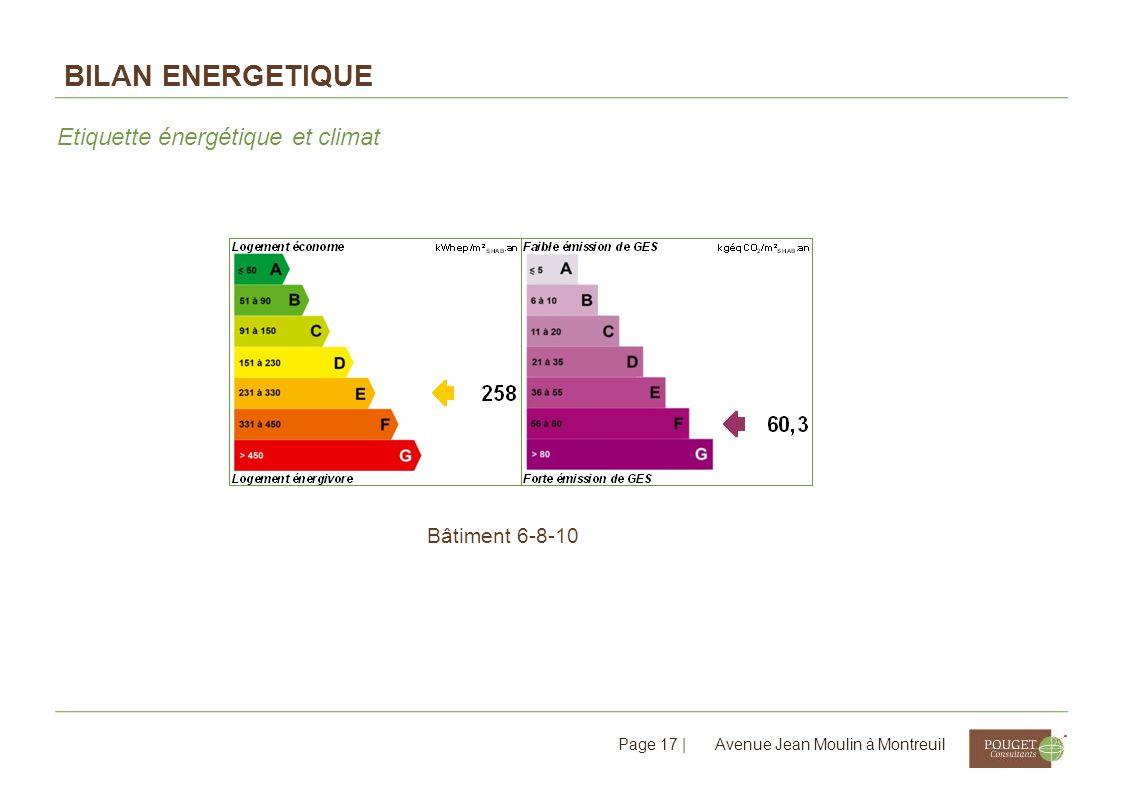 Bilan ENERGETIQUE Etiquette énergétique et climat Bâtiment 6-8-10