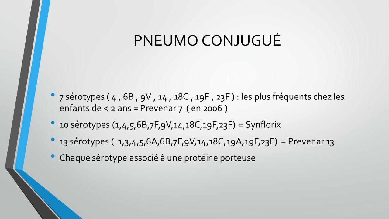 PNEUMO CONJUGUÉ 7 sérotypes ( 4 , 6B , 9V , 14 , 18C , 19F , 23F ) : les plus fréquents chez les enfants de < 2 ans = Prevenar 7 ( en 2006 )