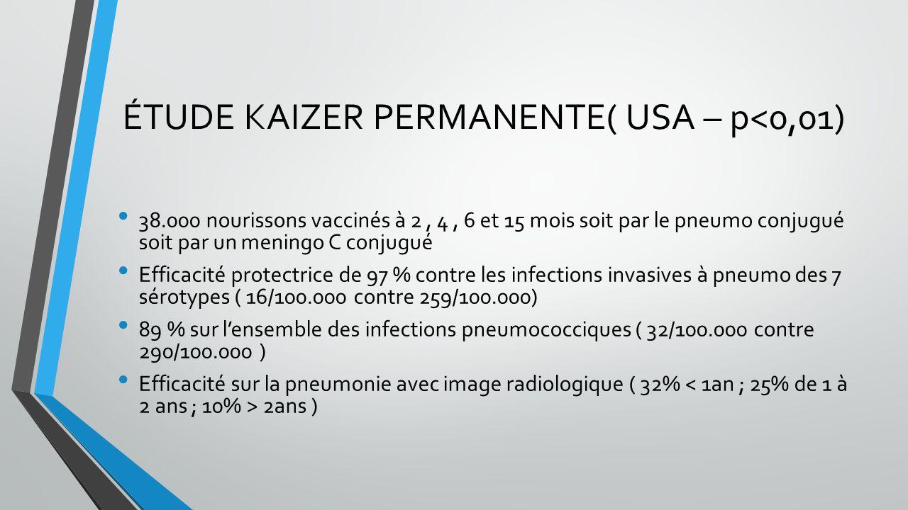 ÉTUDE KAIZER PERMANENTE( USA – p<0,01)