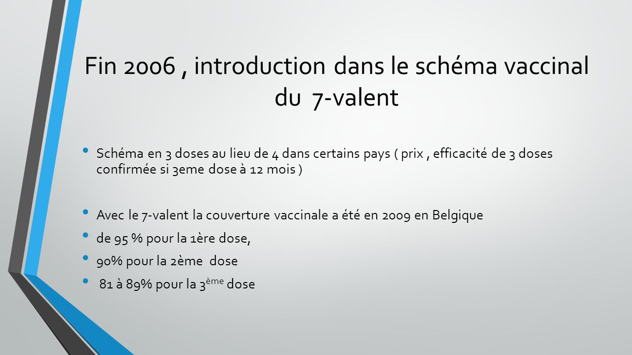 Fin 2006 , introduction dans le schéma vaccinal du 7-valent