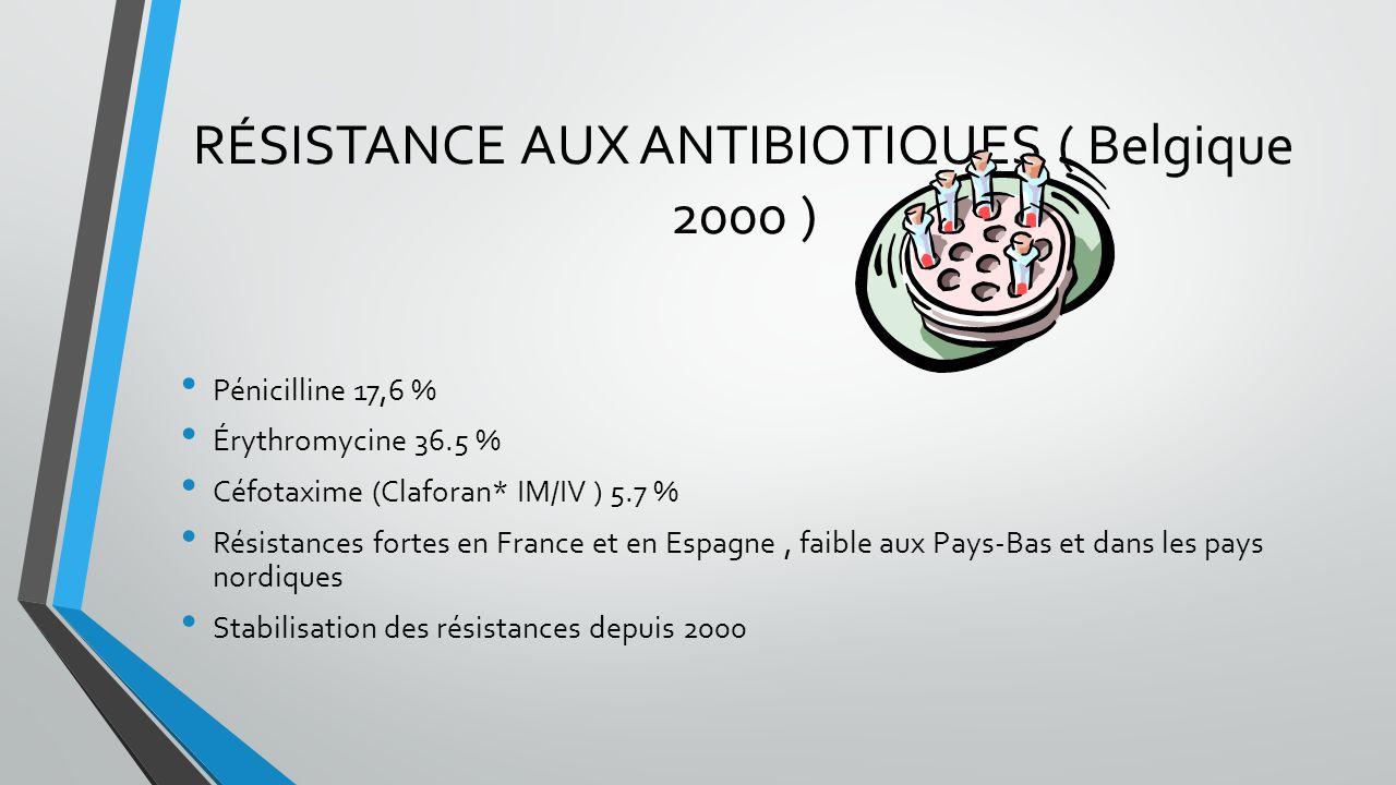 RÉSISTANCE AUX ANTIBIOTIQUES ( Belgique 2000 )
