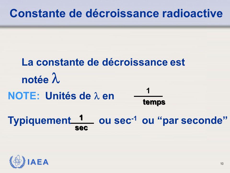 Constante de décroissance radioactive