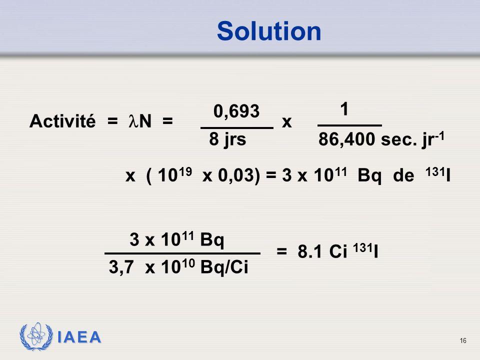 Solution Activité = N = x x ( 1019 x 0,03) = 3 x 1011 Bq de 131I