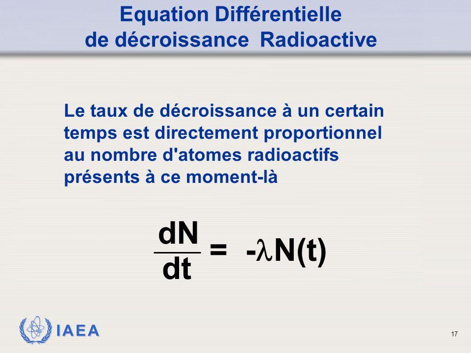 Equation Différentielle de décroissance Radioactive