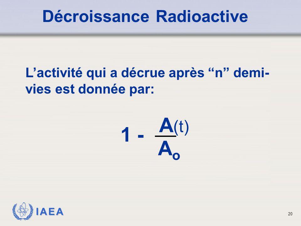 A(t) 1 - Ao Décroissance Radioactive