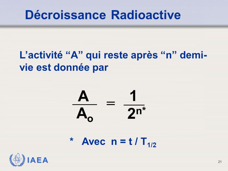 A 1 = Ao 2n* Décroissance Radioactive