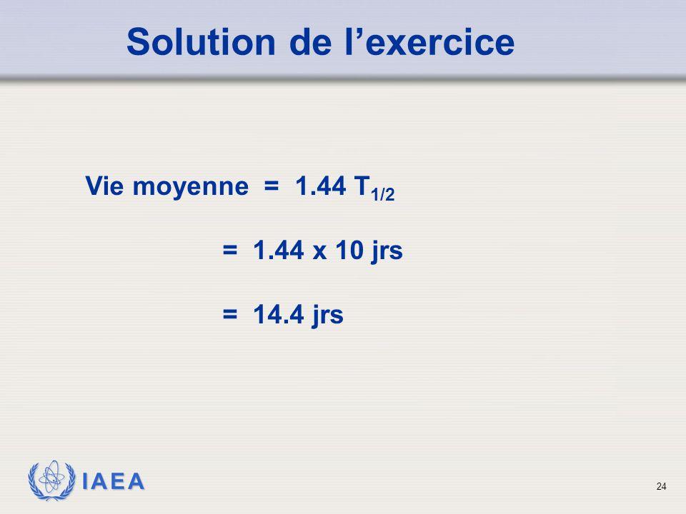 Solution de l'exercice