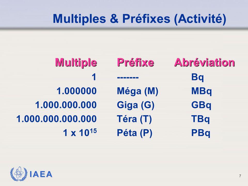 Multiples & Préfixes (Activité)