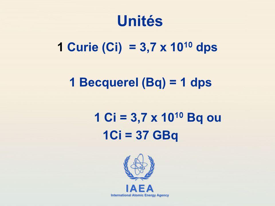 Unités 1 Curie (Ci) = 3,7 x 1010 dps 1 Becquerel (Bq) = 1 dps