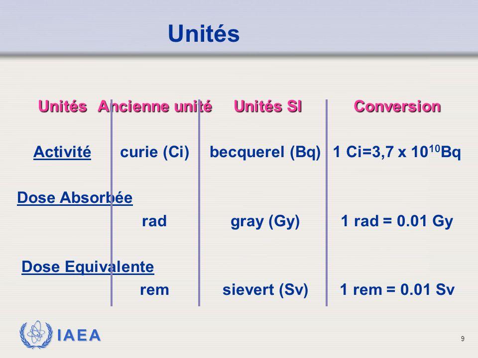 Unités Unités Ancienne unité Unités SI Conversion