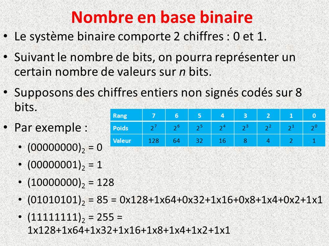 Nombre en base binaire Le système binaire comporte 2 chiffres : 0 et 1.