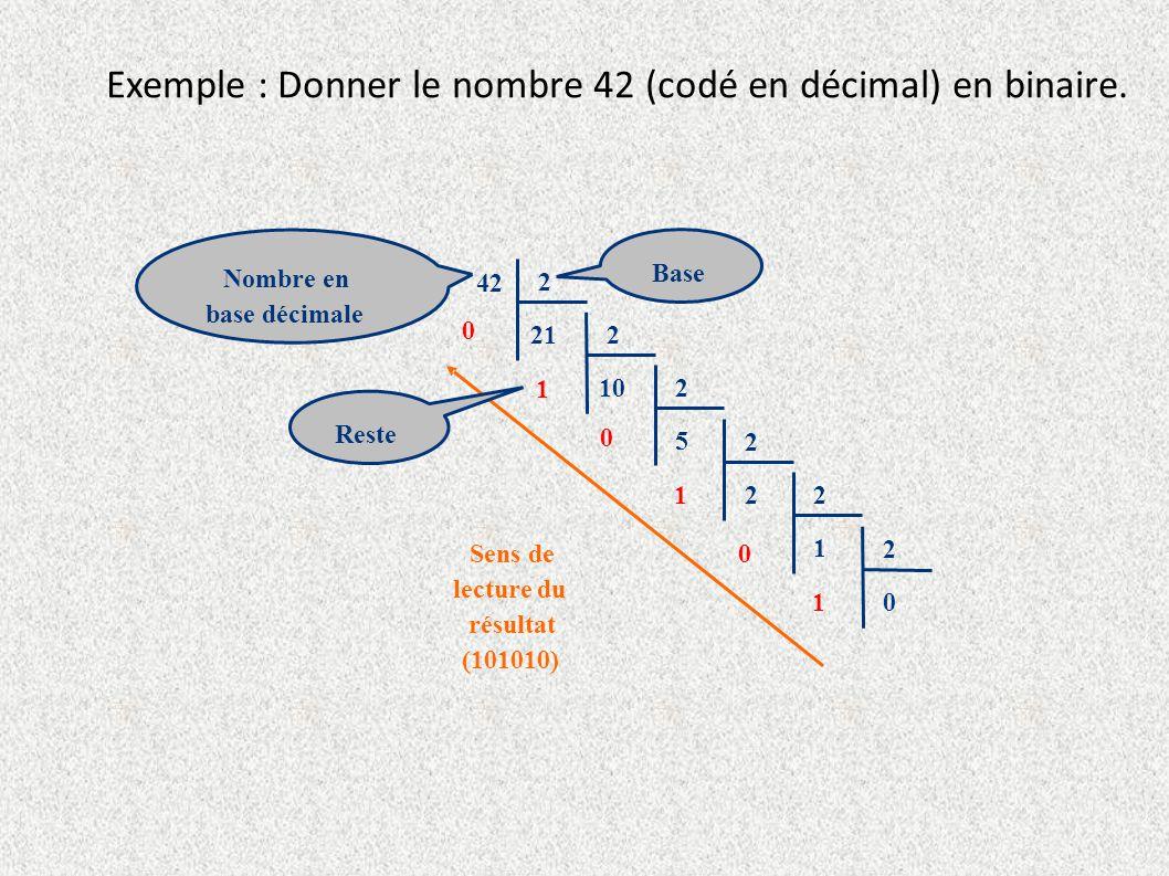 Exemple : Donner le nombre 42 (codé en décimal) en binaire.