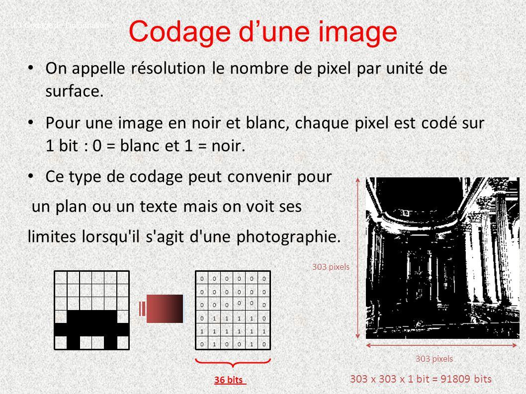 Codage d'une image I.3 Codage de l'information. On appelle résolution le nombre de pixel par unité de surface.