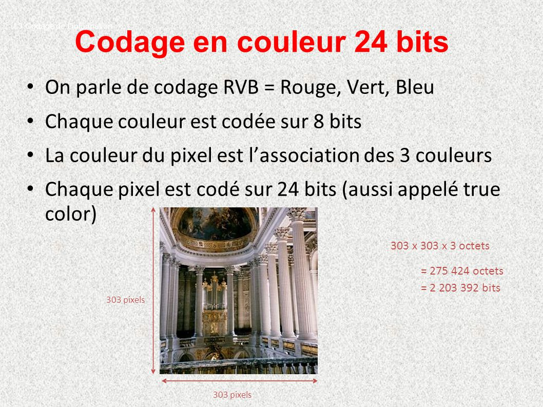 Codage en couleur 24 bits On parle de codage RVB = Rouge, Vert, Bleu