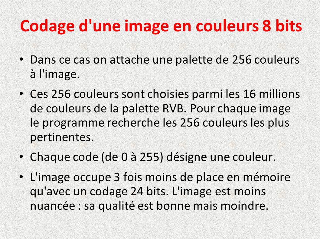 Codage d une image en couleurs 8 bits