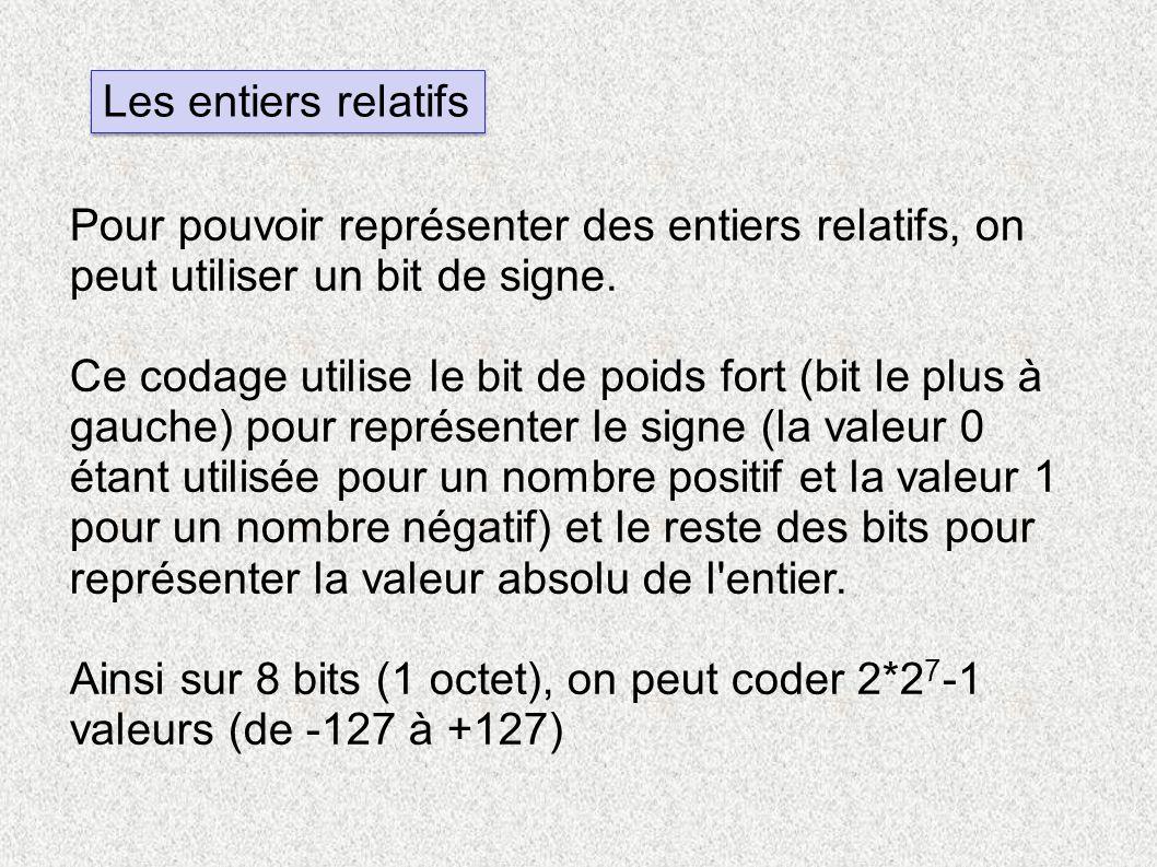 Les entiers relatifs Pour pouvoir représenter des entiers relatifs, on peut utiliser un bit de signe.