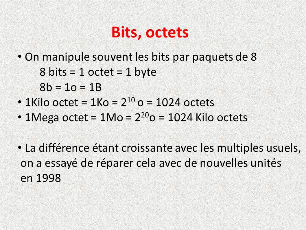 Bits, octets On manipule souvent les bits par paquets de 8
