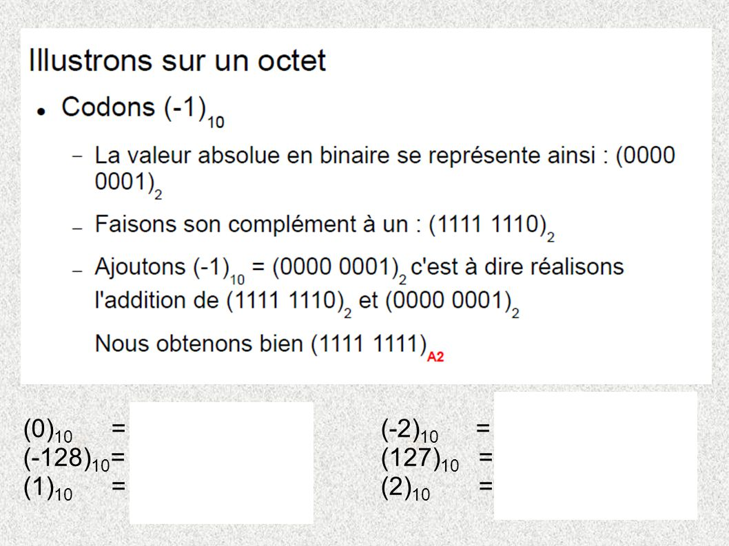 (0)10 = (0000 0000)A2 (-2)10 = (1111 1110)A2 (-128)10= (1000 0000)A2 (127)10 = (0111 1111)A2.