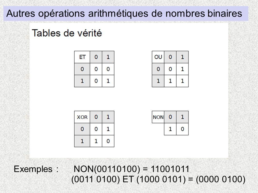 Autres opérations arithmétiques de nombres binaires
