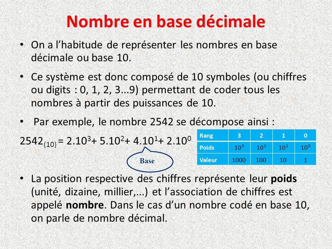 Nombre en base décimale