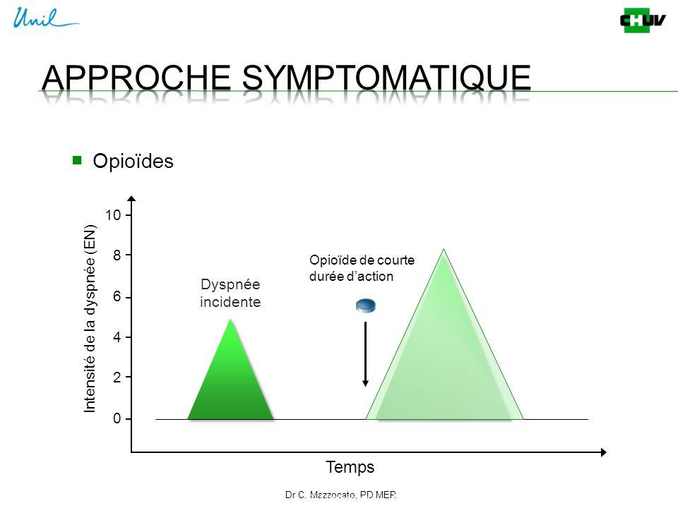 Approche symptomatique