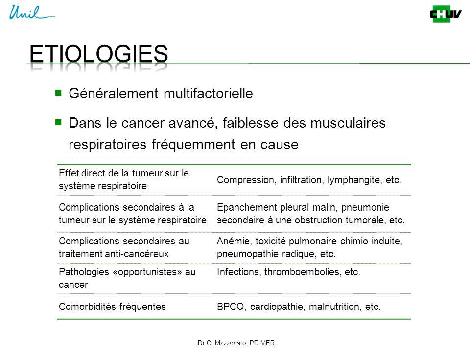 Etiologies Généralement multifactorielle