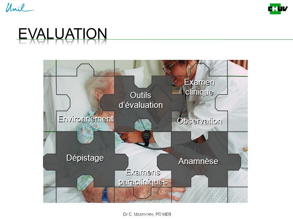 Evaluation Examen clinique Outils d'évaluation Environnement