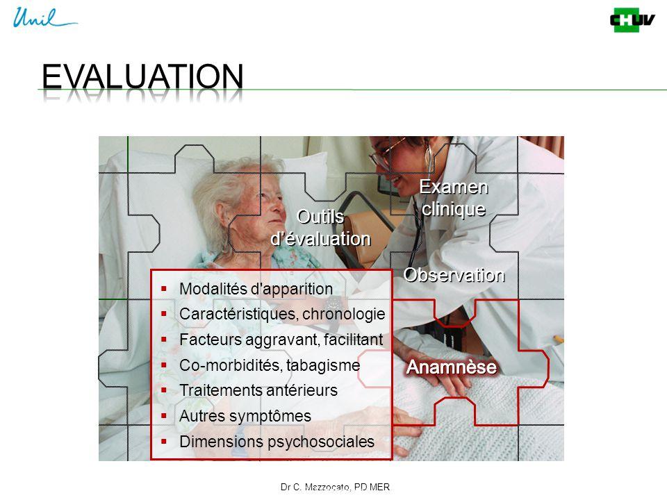 Evaluation Examen clinique Outils d'évaluation Observation Anamnèse