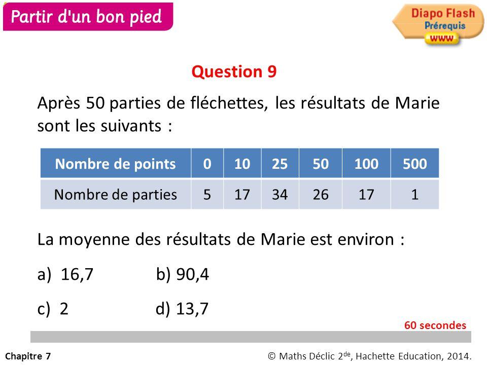 La moyenne des résultats de Marie est environ : a) 16,7 b) 90,4