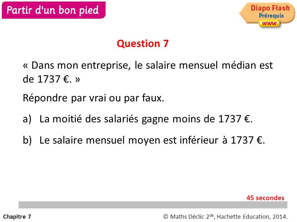 « Dans mon entreprise, le salaire mensuel médian est de 1737 €. »