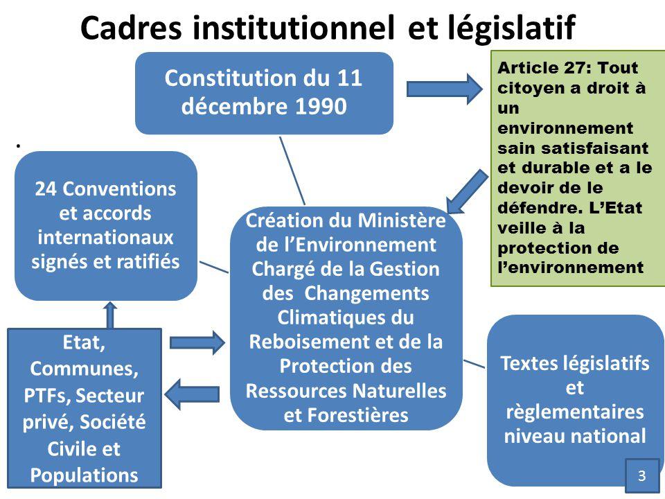 Cadres institutionnel et législatif
