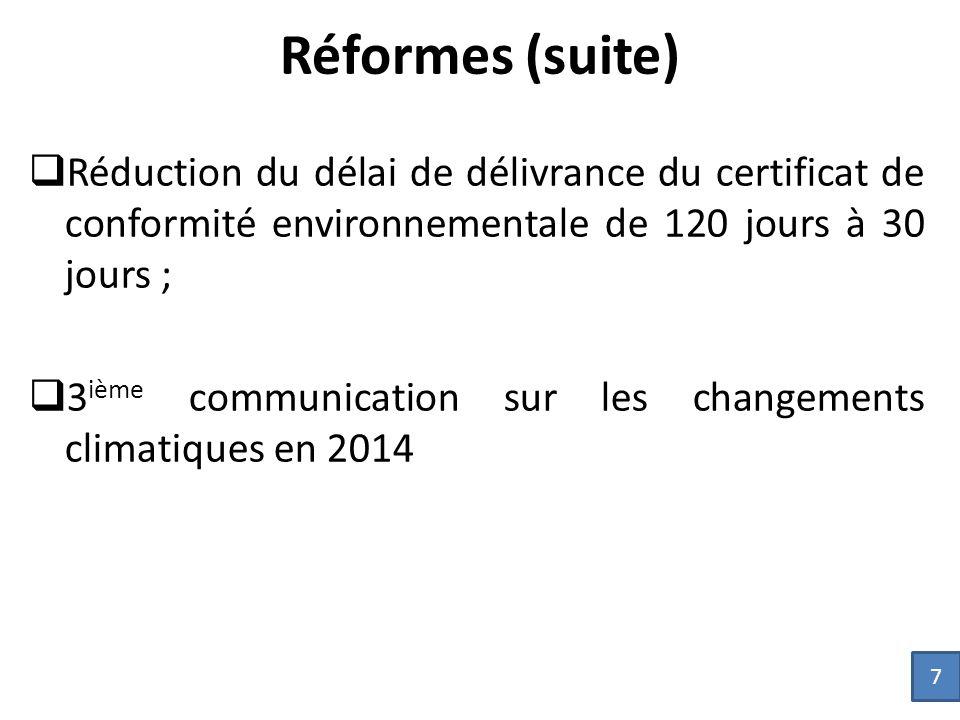 Réformes (suite) Réduction du délai de délivrance du certificat de conformité environnementale de 120 jours à 30 jours ;