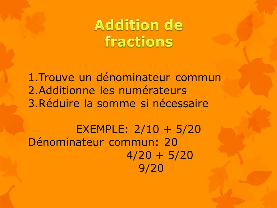 Addition de fractions Trouve un dénominateur commun