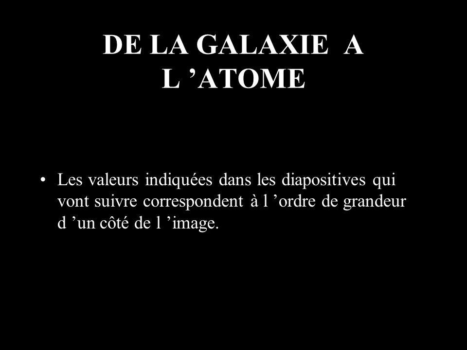 DE LA GALAXIE A L 'ATOME Les valeurs indiquées dans les diapositives qui vont suivre correspondent à l 'ordre de grandeur d 'un côté de l 'image.