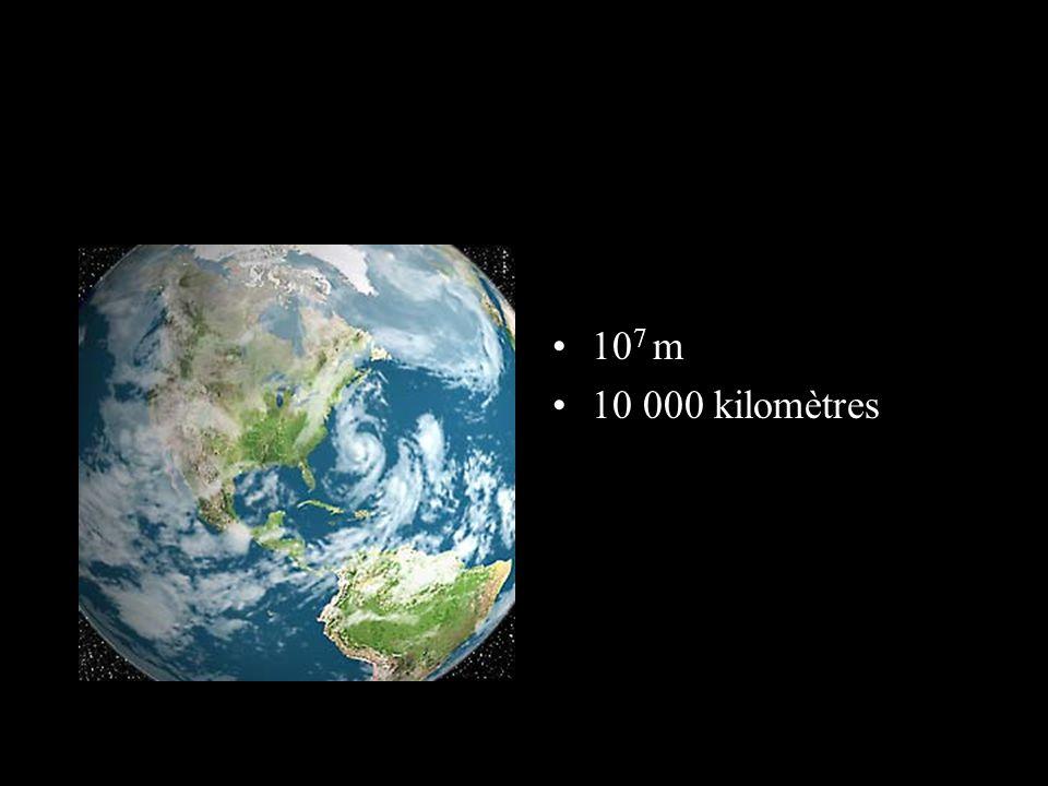 107 m 10 000 kilomètres