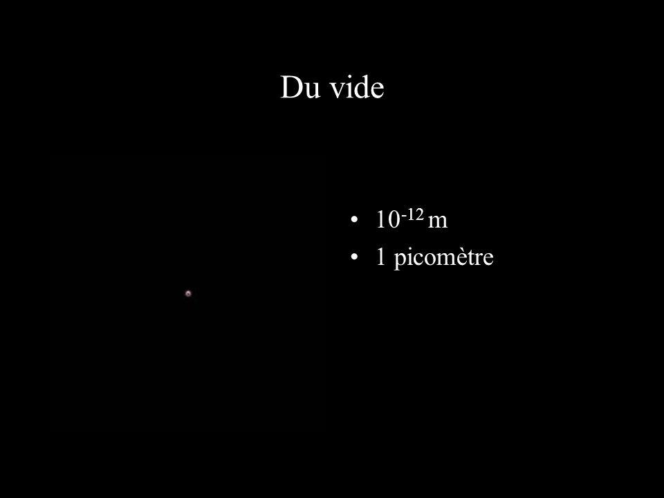 Du vide 10-12 m 1 picomètre