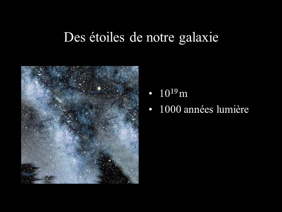Des étoiles de notre galaxie