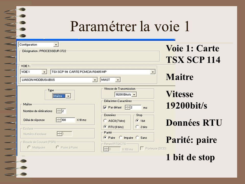Paramétrer la voie 1 Voie 1: Carte TSX SCP 114 Maitre