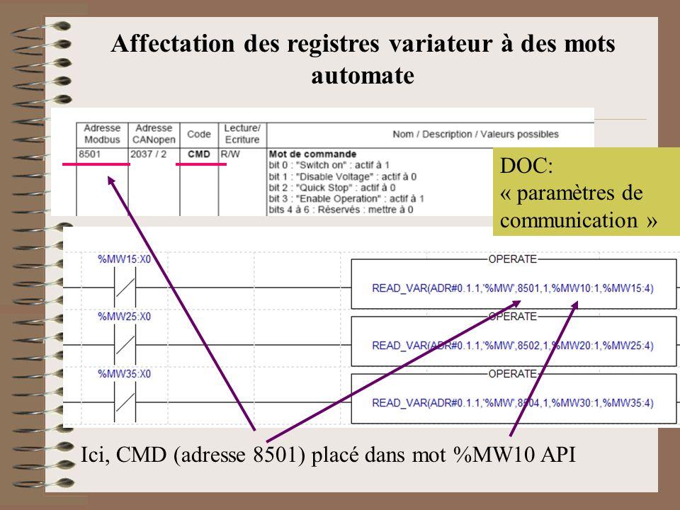 Affectation des registres variateur à des mots automate