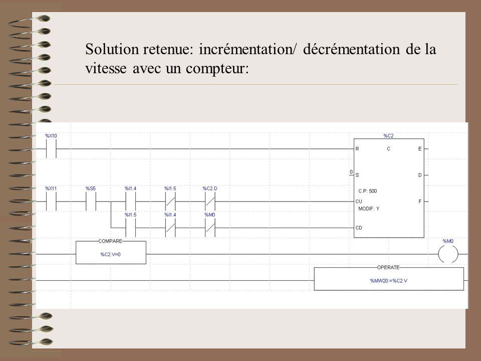 Solution retenue: incrémentation/ décrémentation de la vitesse avec un compteur:
