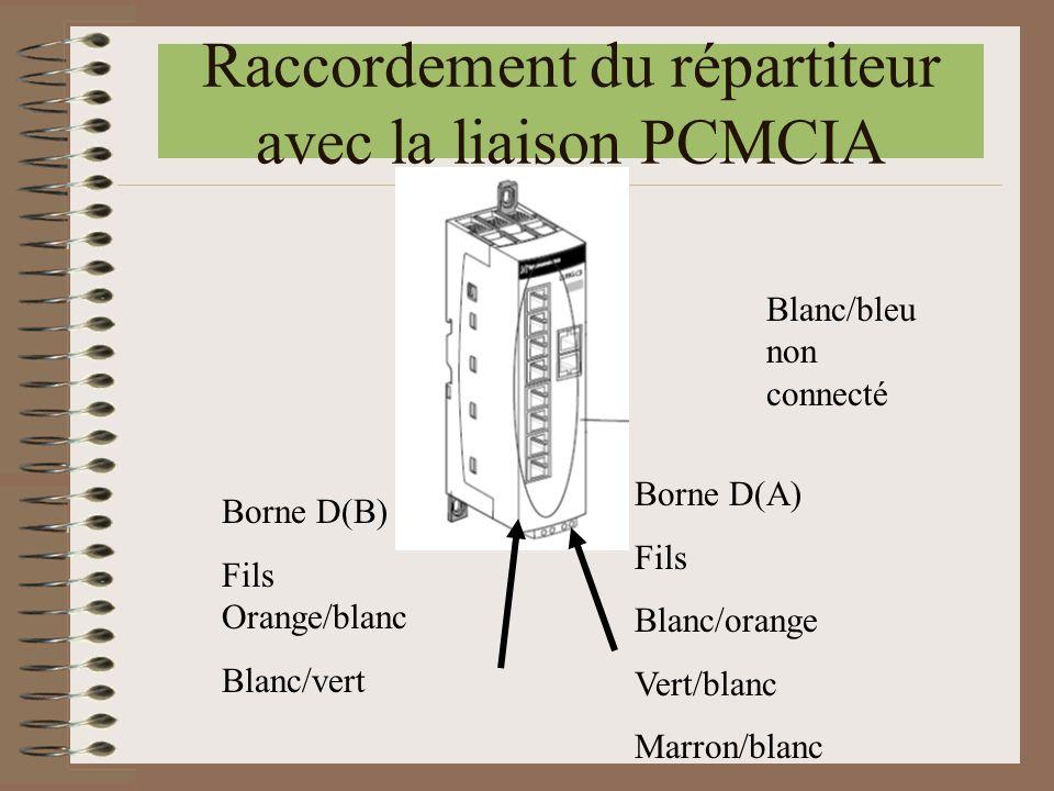 Raccordement du répartiteur avec la liaison PCMCIA