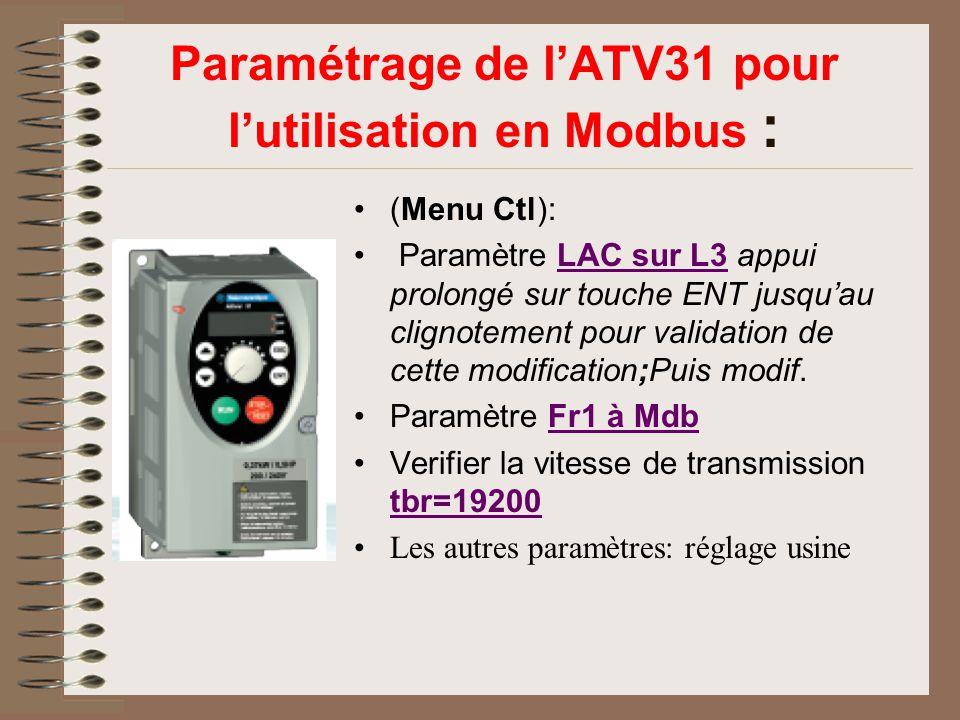 Paramétrage de l'ATV31 pour l'utilisation en Modbus :