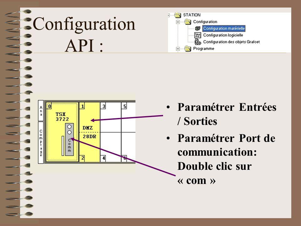 Configuration API : Paramétrer Entrées / Sorties